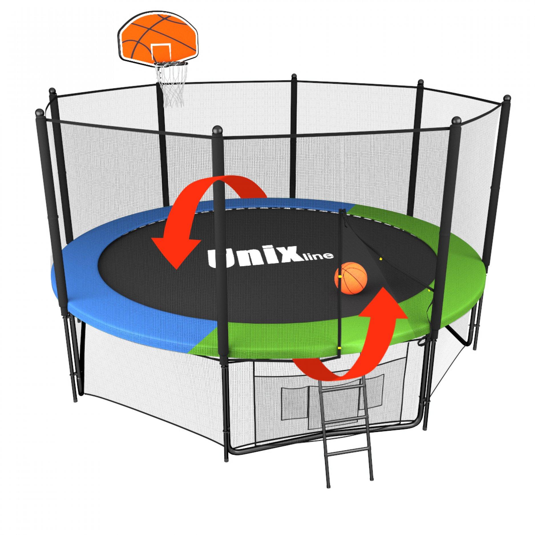 Баскетбольный щит UNIX line